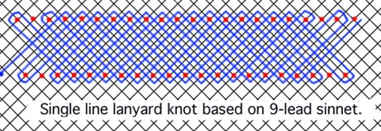 Pattern for a nine-lead mat.
